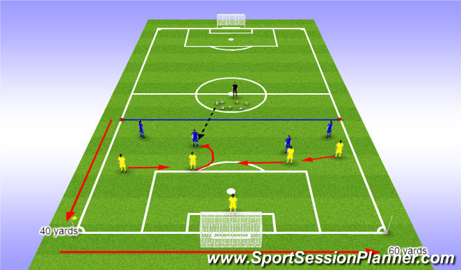 Football/Soccer Session Plan Drill (Colour): Main Theme: Cover