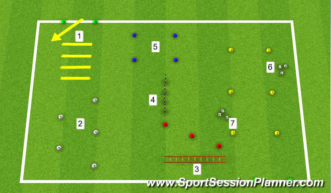 Football/Soccer Session Plan Drill (Colour): Agility Trail