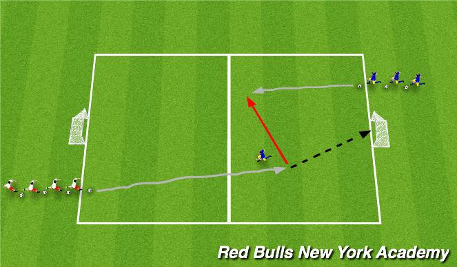 Football/Soccer Session Plan Drill (Colour): Activity 1 - 1v1