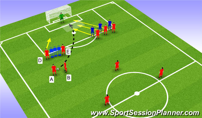 Football/Soccer Session Plan Drill (Colour): Direct free Kick - Outside the Box