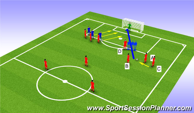 Football/Soccer Session Plan Drill (Colour): Direct Shot - Free kick