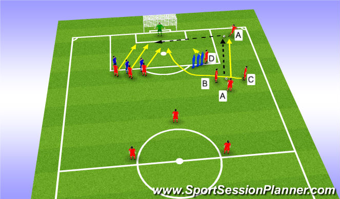 Football/Soccer Session Plan Drill (Colour): Indirect - Overlapping Variation