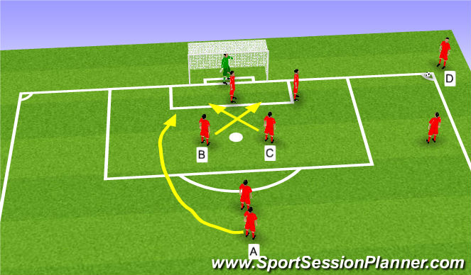 Football/Soccer Session Plan Drill (Colour): In-swinging corner