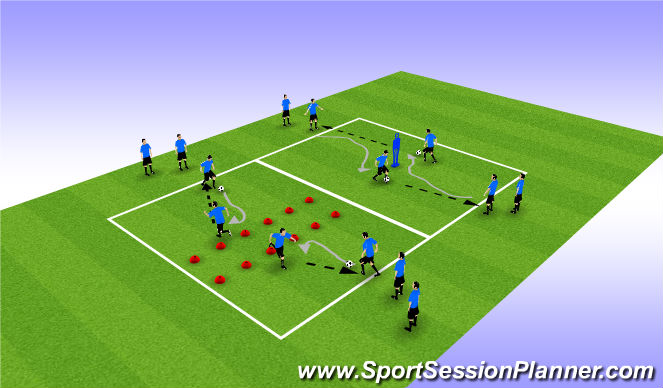 Football/Soccer Session Plan Drill (Colour): Turns & Tricks