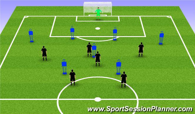 Football/Soccer Session Plan Drill (Colour): 6 v Manequins