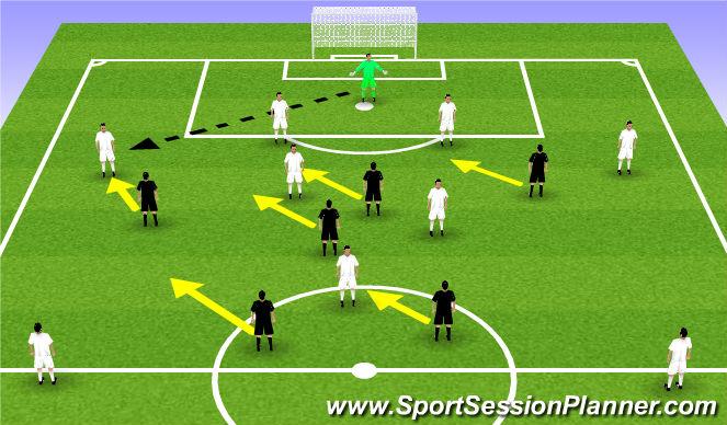 Football/Soccer Session Plan Drill (Colour): 6 v 7 +2 targets