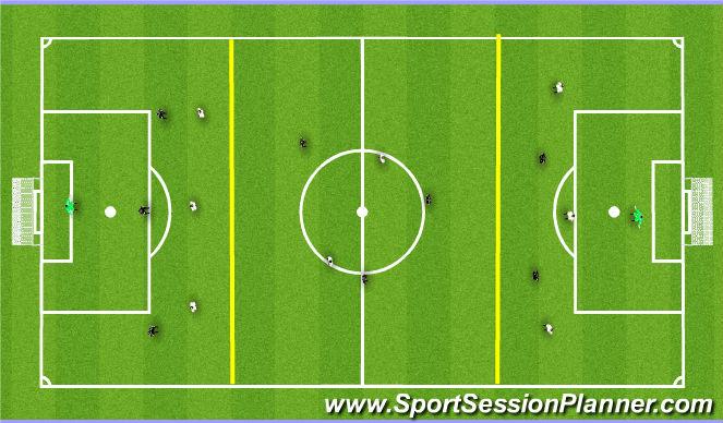 Football/Soccer Session Plan Drill (Colour): 3-3-2 v 3-2-3