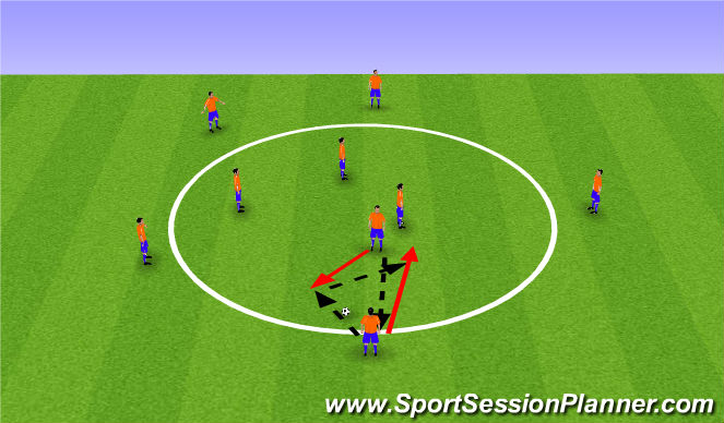 Football/Soccer Session Plan Drill (Colour): Circle Progression