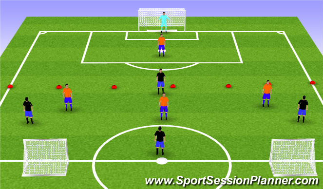 Football/Soccer Session Plan Drill (Colour): 4 v 3 in Midfield to Goal