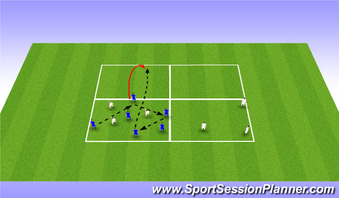 Football/Soccer Session Plan Drill (Colour): 6v3 Rondo