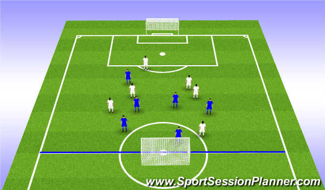 Football/Soccer Session Plan Drill (Colour): 6v6 - 1-0 Game