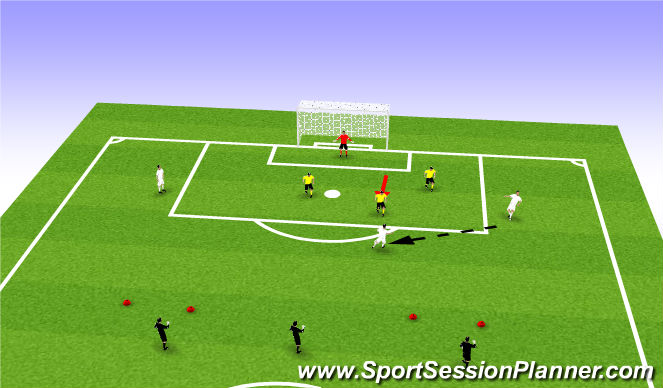 Football/Soccer Session Plan Drill (Colour): 3v3 Compactness - Pressure & Cover
