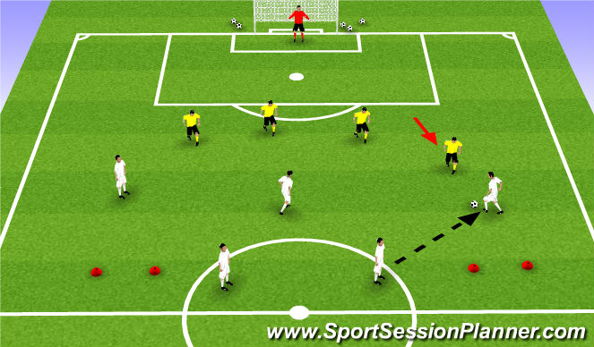 Football/Soccer Session Plan Drill (Colour): 5v4 Pressure, Cover &Balance to Goal