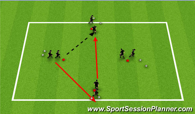 Football/Soccer Session Plan Drill (Colour): Warmup -Pressure