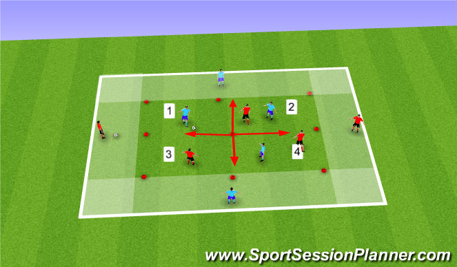 Football/Soccer Session Plan Drill (Colour): Variable