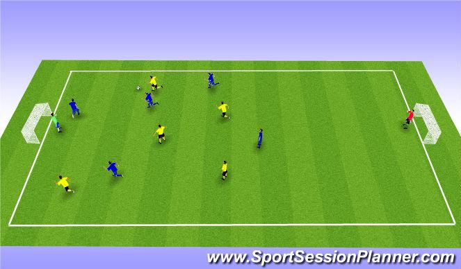 Football/Soccer Session Plan Drill (Colour): Global Final SSG