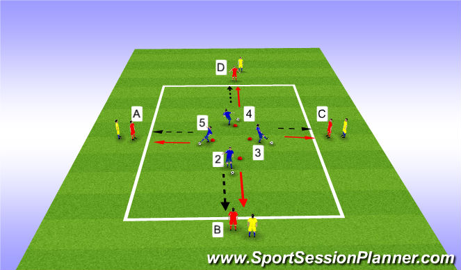 Football/Soccer Session Plan Drill (Colour): Pressure and Change of Direction