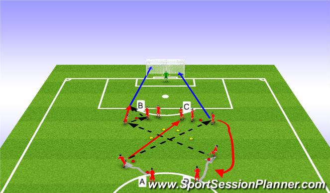 Football/Soccer Session Plan Drill (Colour): Tækniþjálfun3: