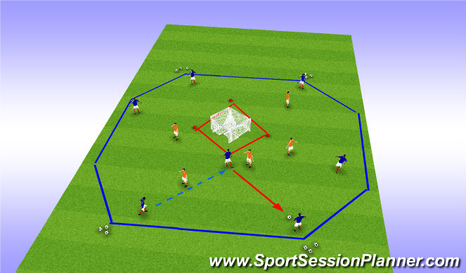 Football/Soccer Session Plan Drill (Colour): Screen 7