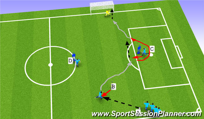 Football/Soccer Session Plan Drill (Colour): movement off the ball, to finish 1vs with goalie