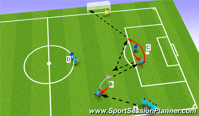 Football/Soccer Session Plan Drill (Colour): combination play to finish