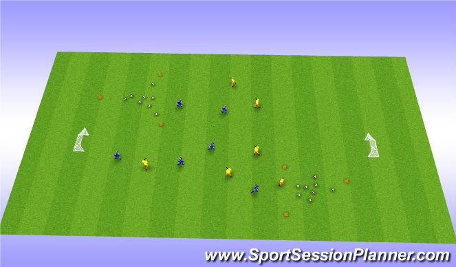 Football/Soccer Session Plan Drill (Colour): Random/ Game