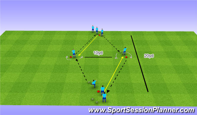 Football/Soccer Session Plan Drill (Colour): Turning Tech Warm Up
