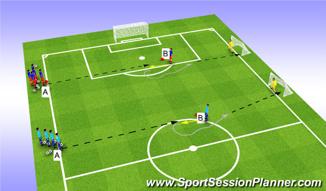 Football/Soccer Session Plan Drill (Colour): turning with no defender