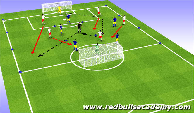 Football/Soccer Session Plan Drill (Colour): Conditioned G