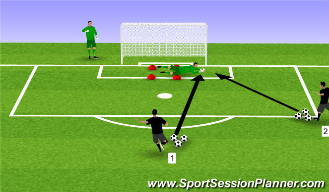 Football/Soccer Session Plan Drill (Colour): Recovery/ Shot Stopping
