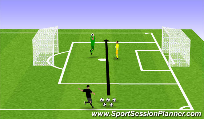 Football/Soccer Session Plan Drill (Colour): Box Challenge