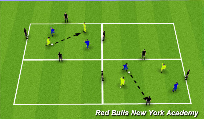 Football/Soccer Session Plan Drill (Colour): Passing / moving - suport play