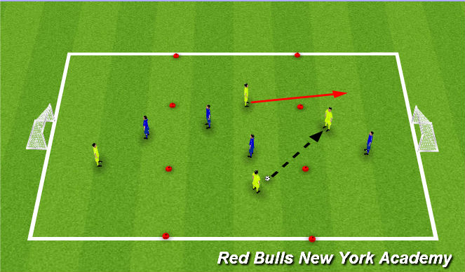 Football/Soccer Session Plan Drill (Colour): Playing through the 3rds - Possession and support play