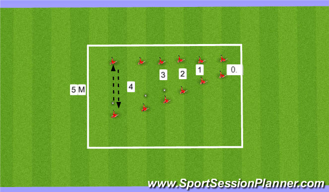 Football/Soccer Session Plan Drill (Colour): Fast feet1