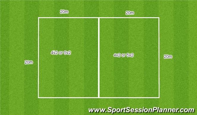 Football/Soccer Session Plan Drill (Colour): keep ball