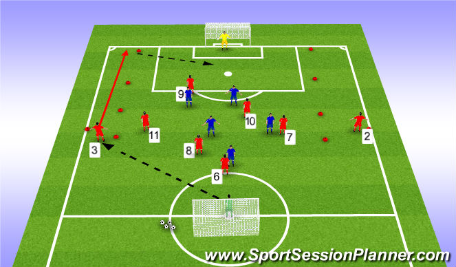 Football/Soccer Session Plan Drill (Colour): Effect GK