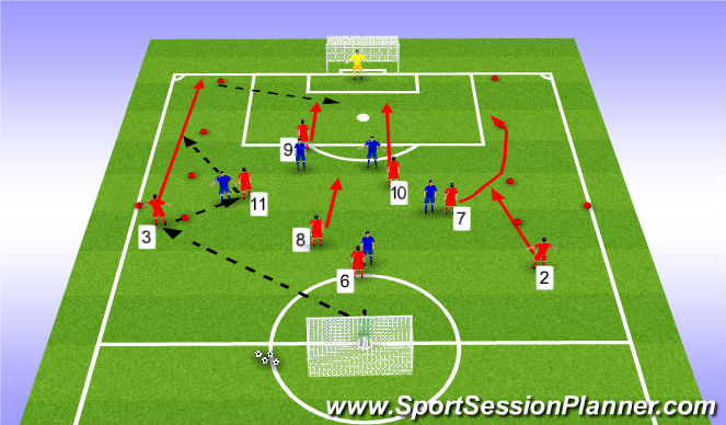 Football/Soccer Session Plan Drill (Colour): Effect LB/RB