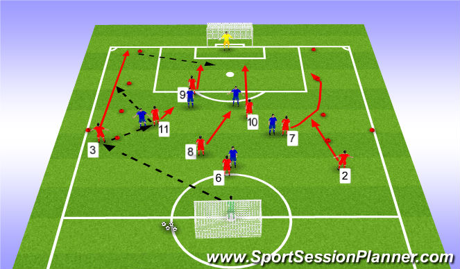 Football/Soccer Session Plan Drill (Colour): Effect No.9 & No.10