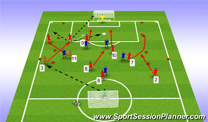 Football/Soccer Session Plan Drill (Colour): Interplay between FB & WMF