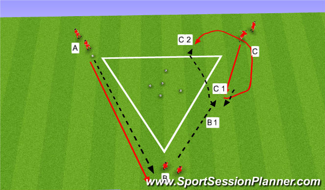Football/Soccer Session Plan Drill (Colour): Skill 2 - triangle
