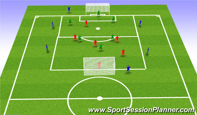Football/Soccer Session Plan Drill (Colour): 3 team- 6v6