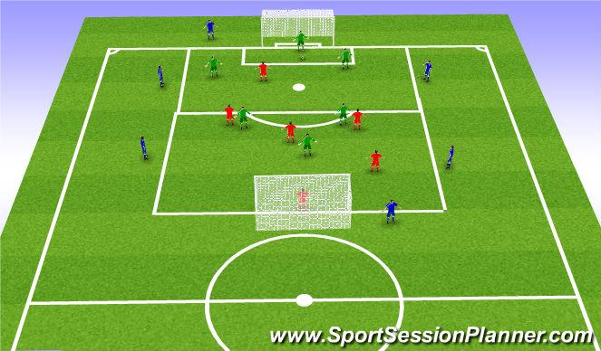 Football/Soccer Session Plan Drill (Colour): 3 team- 6v6