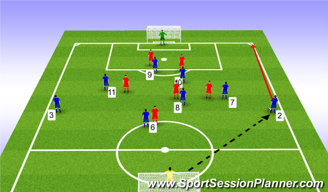 Football/Soccer Session Plan Drill (Colour): Effect the LB/RB
