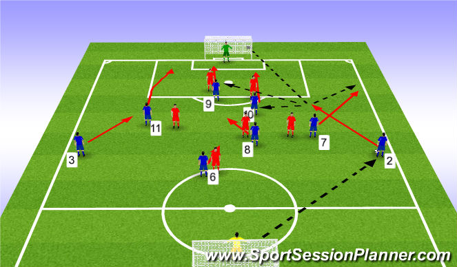Football/Soccer Session Plan Drill (Colour): What if...?