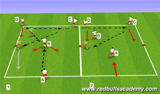 Football/Soccer Session Plan Drill (Colour): Semi Opposed 2v1