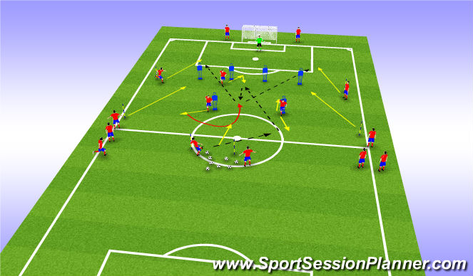 Football/Soccer Session Plan Drill (Colour): Component 1,option1