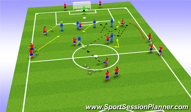 Football/Soccer Session Plan Drill (Colour): Component 1 option 2