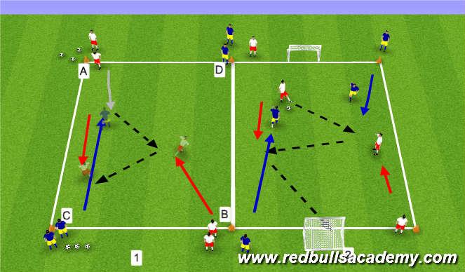 Football/Soccer Session Plan Drill (Colour): Semi opposed 2v1