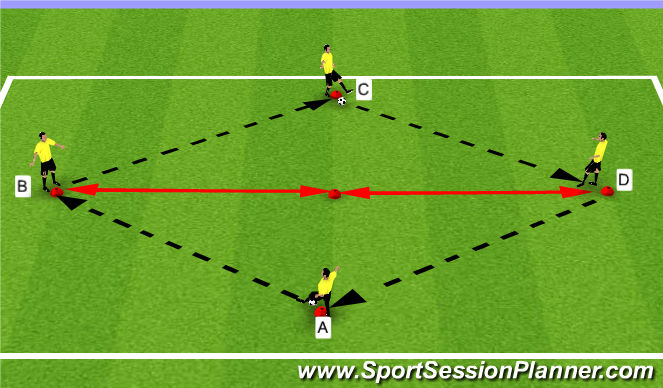 Football/Soccer Session Plan Drill (Colour): Recieve and Pass