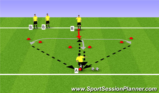 Football/Soccer Session Plan Drill (Colour): Run to Receive